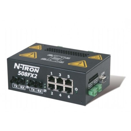 Switches  Control - Monitoreo Procesos